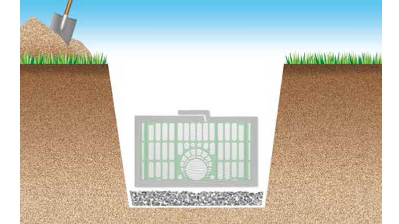 odprowadzenie wody deszczowej